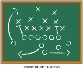 Sports strategy (Football), game plan on a blackboard