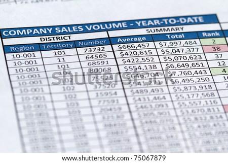 Spreadsheet Column Numbers Business Sales Region Stock Photo