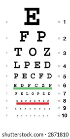 Standard Eye Chart. With distance markers.