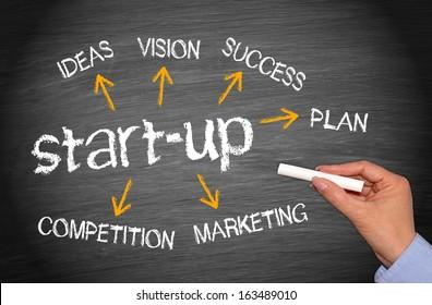 start-up - New Business