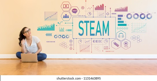 STEAM with young woman using a laptop computer on floor