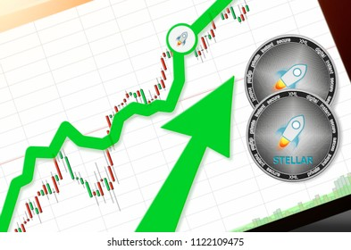 STELLAR (XML) index rating go up on exchange market; cryptocurrency chart on tablet pc (smartphone) with arrow pointing up and coins stellar. Place for text (prices); top view