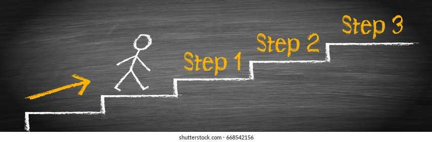 Step 1, Step 2, Step 3 - Success Ladder