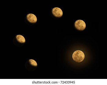 The step of full moon, moon phases