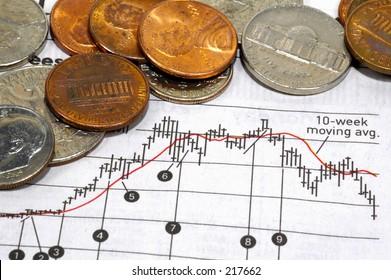 Stock Chart and Change.
