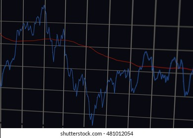 stock chart on display