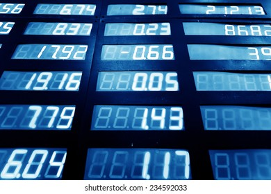 stock or currency exchange market display screen board