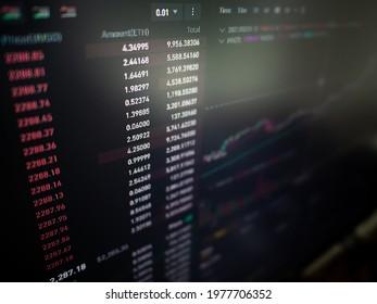 Stock exchange market chart of crypto currency display.