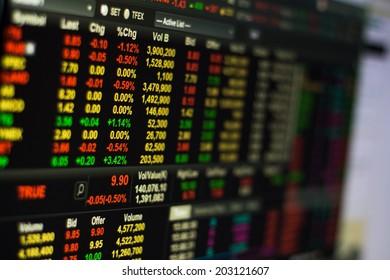 The stock exchange on computer screen.