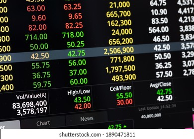 Stock index numbers. Stock exchange market chart, Stock market data on LED display. Investing and stock market concept