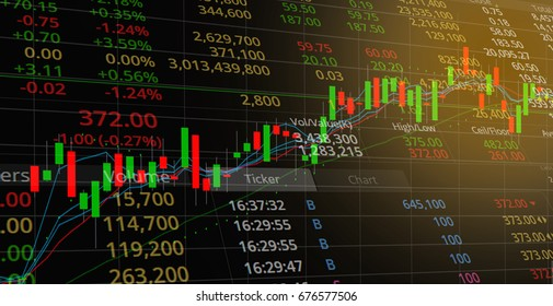 stock market candlestick graph combine with indicator with stock market chart background. stock market, business and finance concept