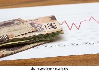 Stock market data analysis with red line chart. Pile of Mexican pesos. 500 peso bills. Stack of money.