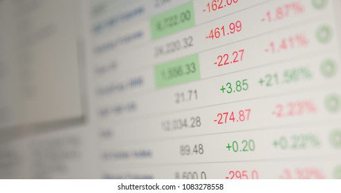 Stock market data information on screen