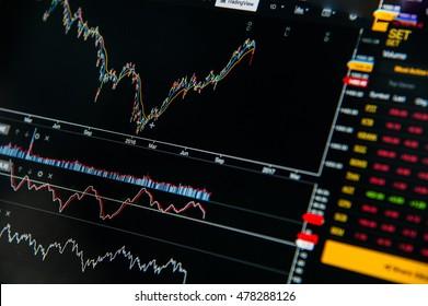 Stock market diagram on computer screen