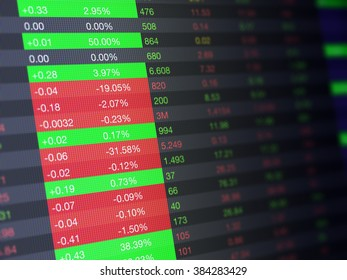 Stock Market Financial Trading Screen on a high resolution LCD screen.