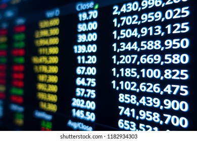 Stock market graph on LED screen monitor