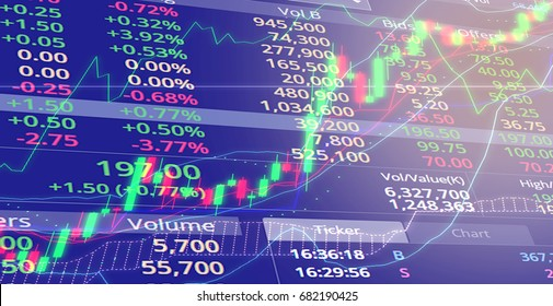 stock market index analysis chart on LED display with candlestick graph and indicator. stock market graph statistic concept or abstract