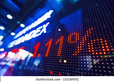 Stock market price drop display