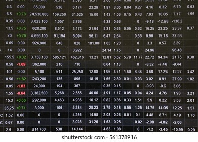Stock market price table