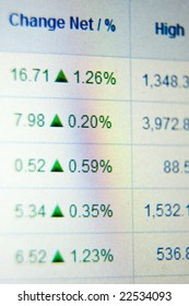 Stock market rates, closeup lcd photo