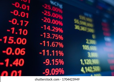 Stock market trading ticker on screen monitor background. Financial investment and economic concept.