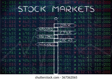 stock markets: directions sign with names of the main international indexes