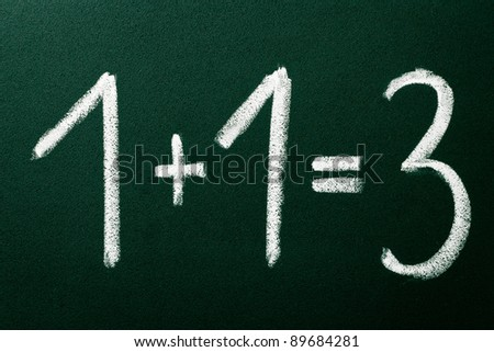 1+1=3 as mathematical calculations on green blackboard