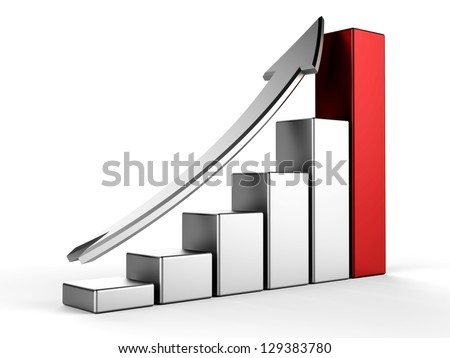 3D Bar Chart and Business Growth