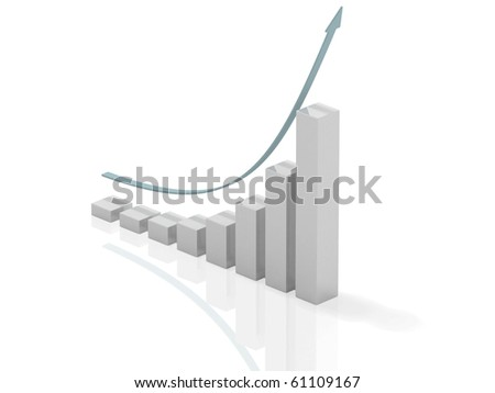3d bar chart of exponential growth rate