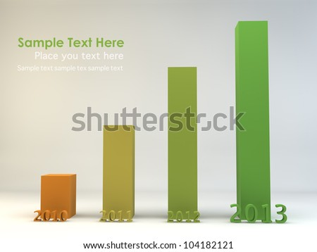 3D Bar chart with yearly label
