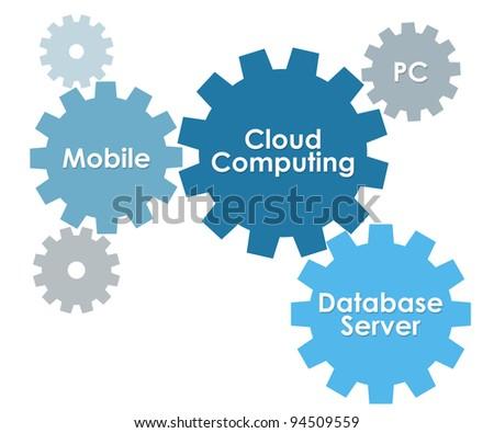 3D Cloud Computing Concept. Created Digitally.