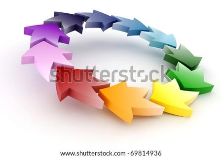 3d colorful circular arrows #69814936