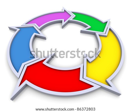 3d colorful flow chart diagram on white background