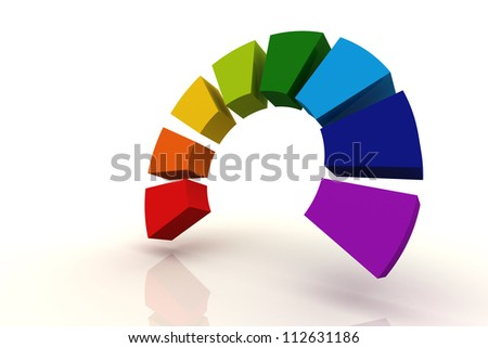 3D Cycle of colors