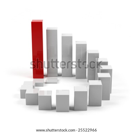 3d graph.