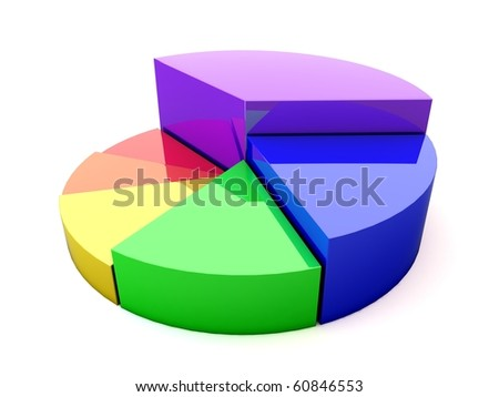 3D graph pie in rainbow color