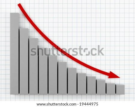 3d graph showing decrease in profits or earnings.