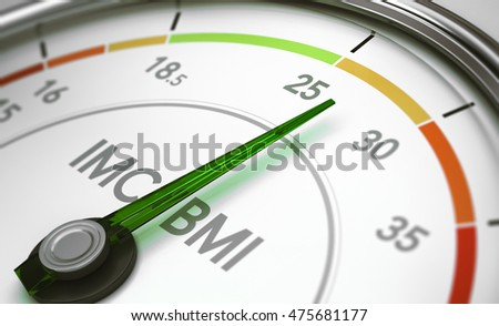 3D illustration of a BMI calculator dial with the needle pointing between 25 and 30. Concept of body mass index measurement.
