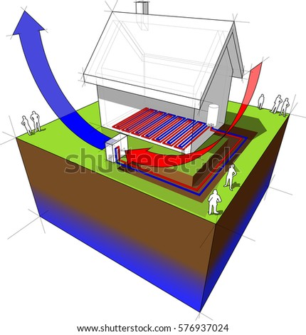 3d illustration of air source heat pump diagram  of simple detached house with air source heat pump combined with underfloor heating