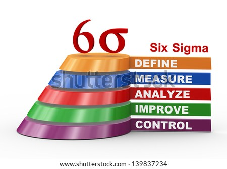 3d illustration of colorful presentation of concept of six sigma.