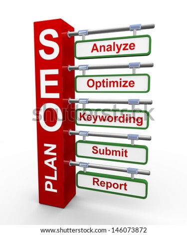3d illustration of concept of Seo search engine optimization plan representation in modern roadsign signpost style