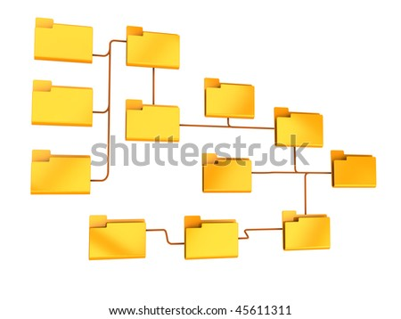 3d illustration of folders structure isolated over white background