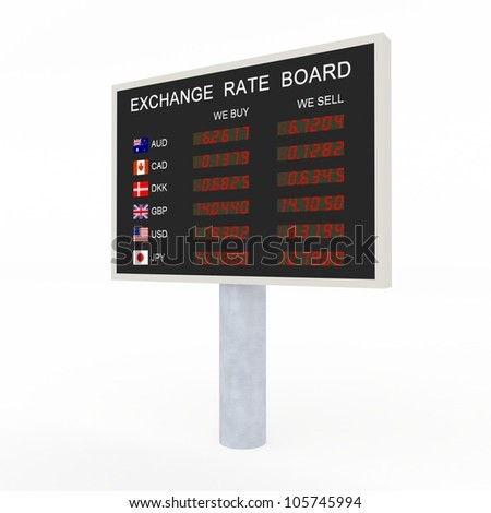 3d LED exchange rate board with common currency information.