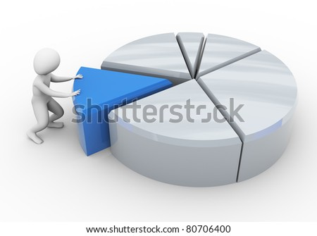 3d man pushing peace of pie chart