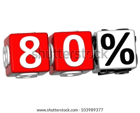3D 80 Percent Button Click Here Block Text over white background