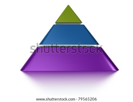 3D pyramid chart vue from front, graph contain 3 layers