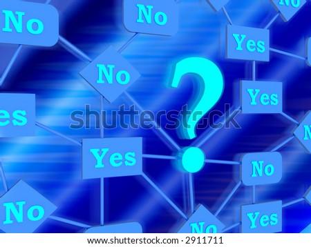 3d--question