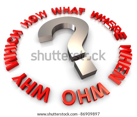 3d question mark encircle with question words