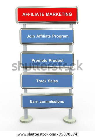 3d render of affiliate marketing concept