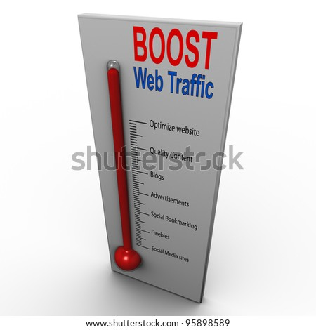 3d render of boost web traffic thermometer